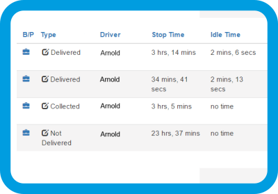 manage deliveries and confirm compliance
