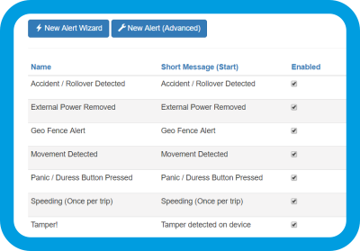 gps data alerts for health safety of drivers
